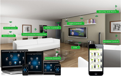 home-automation-uae-know-top-features