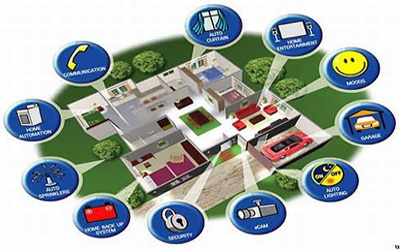 tops-points-work-in-home-automation-dubai